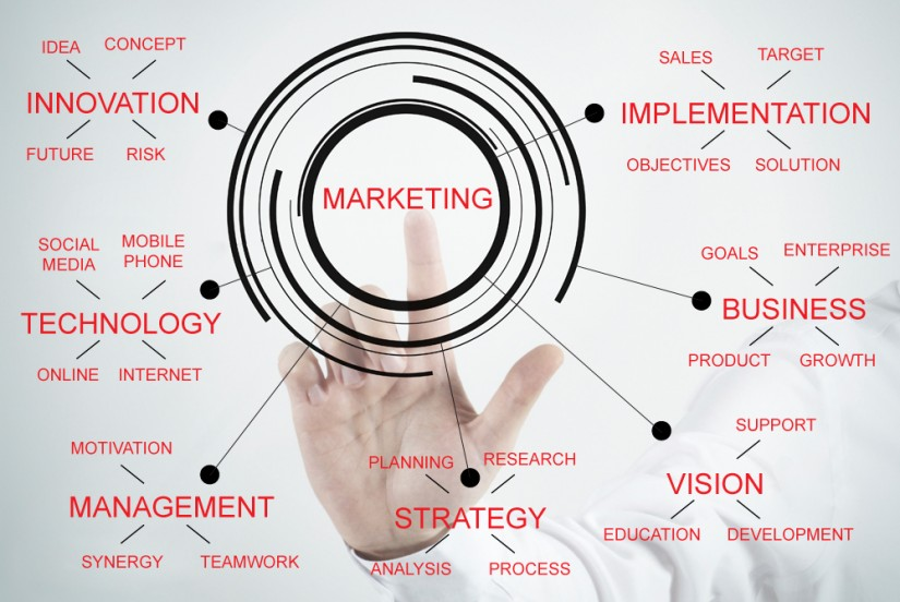 marketing-strategy-diagram
