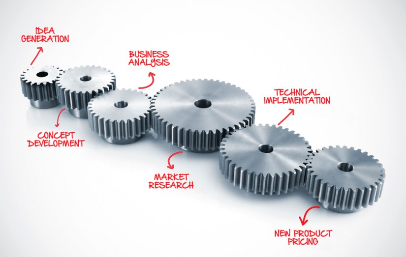 synchronised-cogs-symbolising-idea-generation-through-to-product-pricing